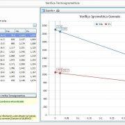 Verifica-Termoigrometrica