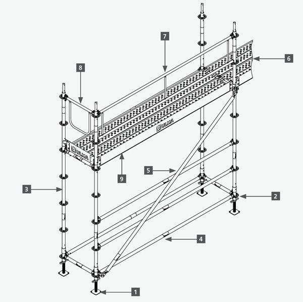 ponteggio-multidirezionale-brio3